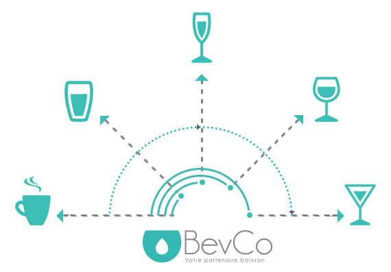 bg-a-propos-BevCo
